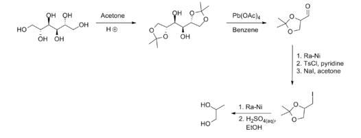 Produksi Propylene Glycol